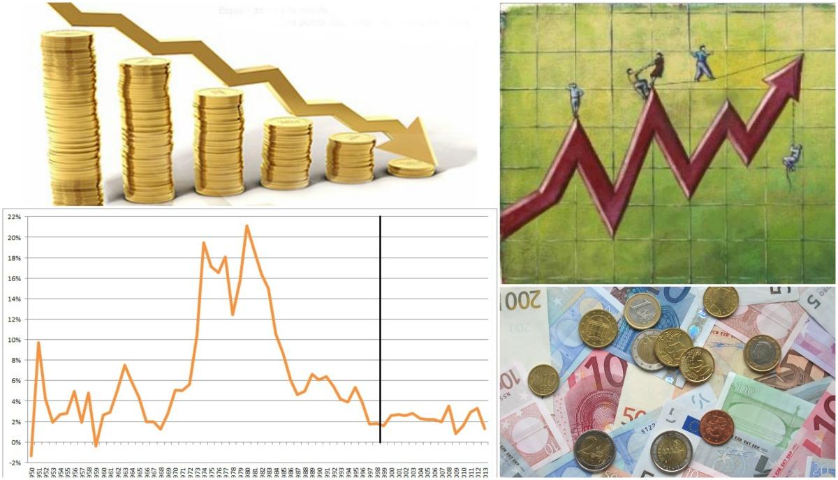 Cosa è la deflazione e perché fa male all'economia